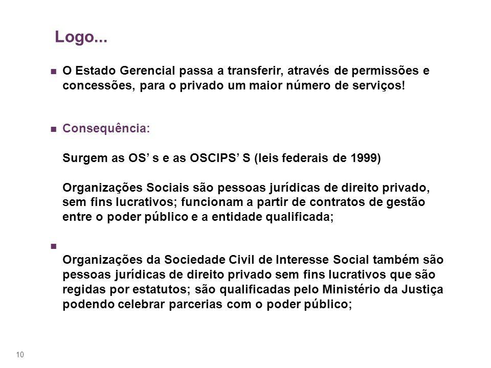 10 Logo... O Estado Gerencial passa a transferir, através de permissões e concessões, para o privado um maior número de serviços! Consequência: Surgem