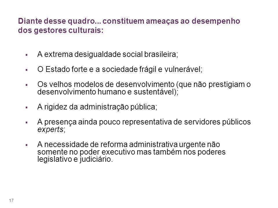 17 Diante desse quadro... constituem ameaças ao desempenho dos gestores culturais: A extrema desigualdade social brasileira; O Estado forte e a socied