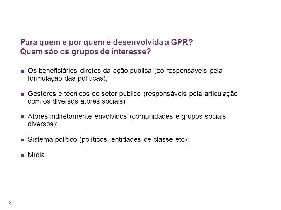25 Para quem e por quem é desenvolvida a GPR? Quem são os grupos de interesse? Os beneficiários diretos da ação pública (co-responsáveis pela formulaç
