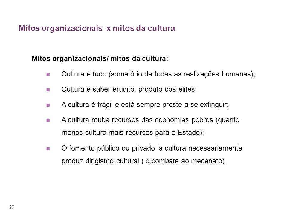 27 Mitos organizacionais x mitos da cultura Mitos organizacionais/ mitos da cultura: Cultura é tudo (somatório de todas as realizações humanas); Cultura é saber erudito, produto das elites; A cultura é frágil e está sempre preste a se extinguir; A cultura rouba recursos das economias pobres (quanto menos cultura mais recursos para o Estado); O fomento público ou privado a cultura necessariamente produz dirigismo cultural ( o combate ao mecenato).