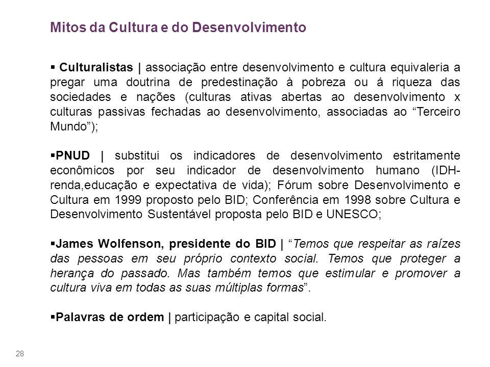 28 Mitos da Cultura e do Desenvolvimento Culturalistas | associação entre desenvolvimento e cultura equivaleria a pregar uma doutrina de predestinação
