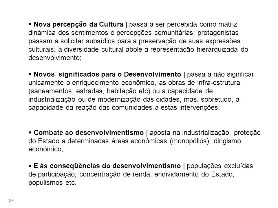 29 Nova percepção da Cultura | passa a ser percebida como matriz dinâmica dos sentimentos e percepções comunitárias; protagonistas passam a solicitar