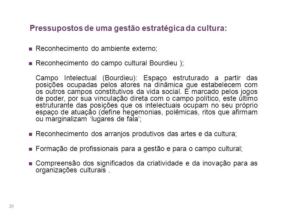 31 Pressupostos de uma gestão estratégica da cultura: Reconhecimento do ambiente externo; Reconhecimento do campo cultural Bourdieu ); Campo Intelectu