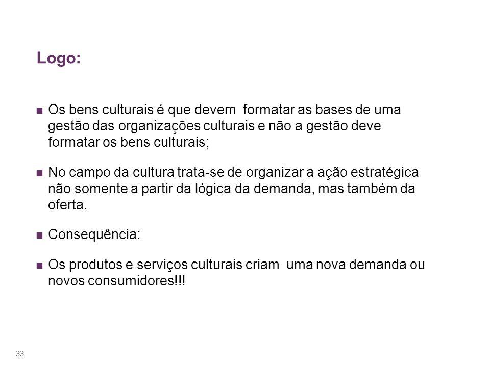 Logo: Os bens culturais é que devem formatar as bases de uma gestão das organizações culturais e não a gestão deve formatar os bens culturais; No camp