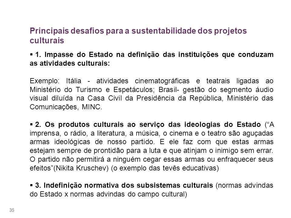 35 1. Impasse do Estado na definição das instituições que conduzam as atividades culturais: Exemplo: Itália - atividades cinematográficas e teatrais l