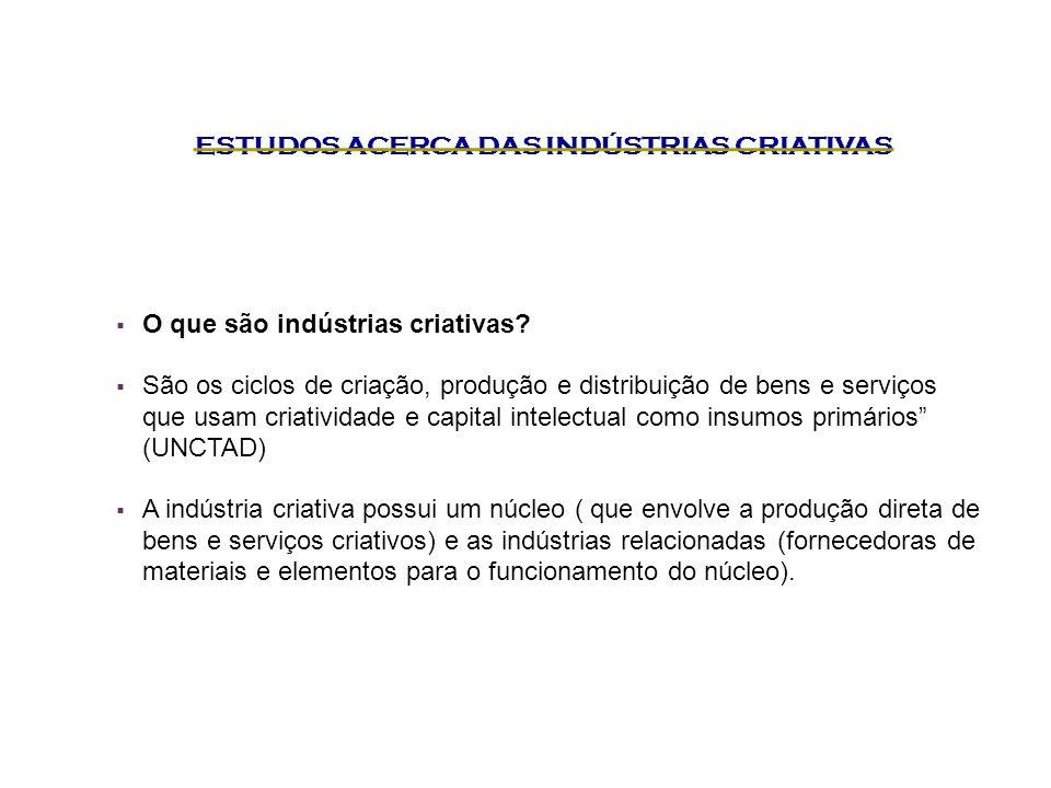 ESTUDOS ACERCA DAS INDÚSTRIAS CRIATIVAS O que são indústrias criativas? São os ciclos de criação, produção e distribuição de bens e serviços que usam