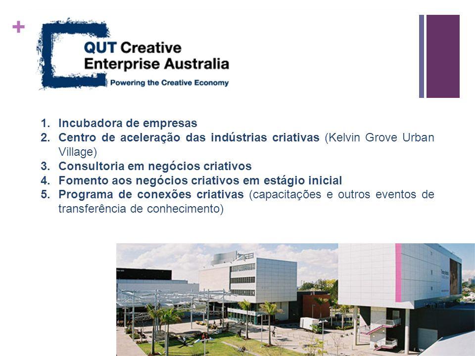+ 1.Incubadora de empresas 2.Centro de aceleração das indústrias criativas (Kelvin Grove Urban Village) 3.Consultoria em negócios criativos 4.Fomento aos negócios criativos em estágio inicial 5.Programa de conexões criativas (capacitações e outros eventos de transferência de conhecimento)