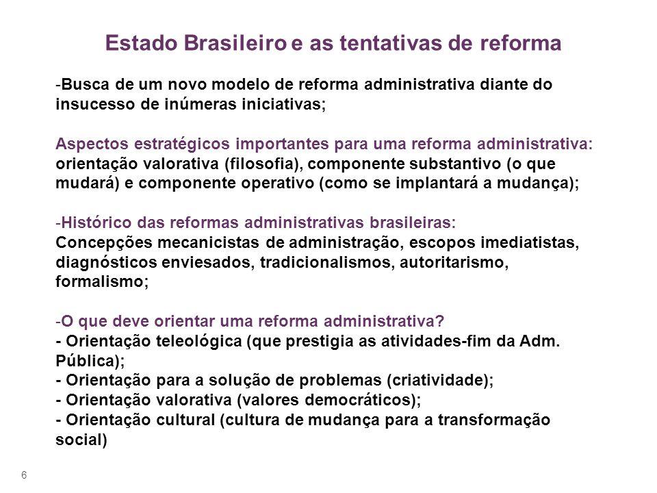 6 Estado Brasileiro e as tentativas de reforma -Busca de um novo modelo de reforma administrativa diante do insucesso de inúmeras iniciativas; Aspecto