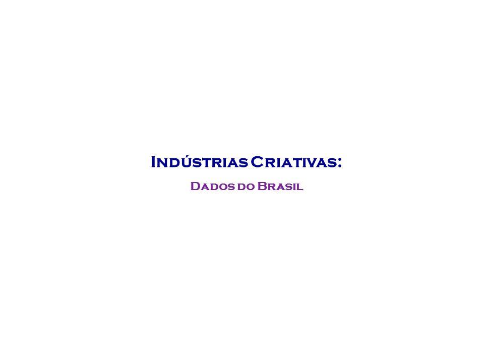 Indústrias Criativas: Dados do Brasil