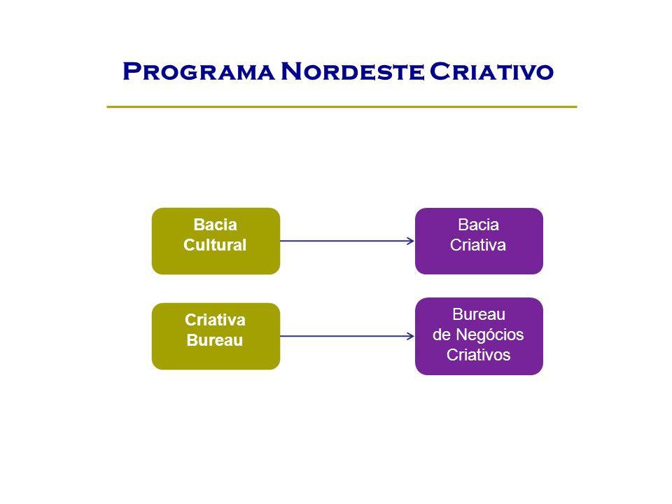 Bacia Cultural Bacia Criativa Bureau de Negócios Criativos Programa Nordeste Criativo