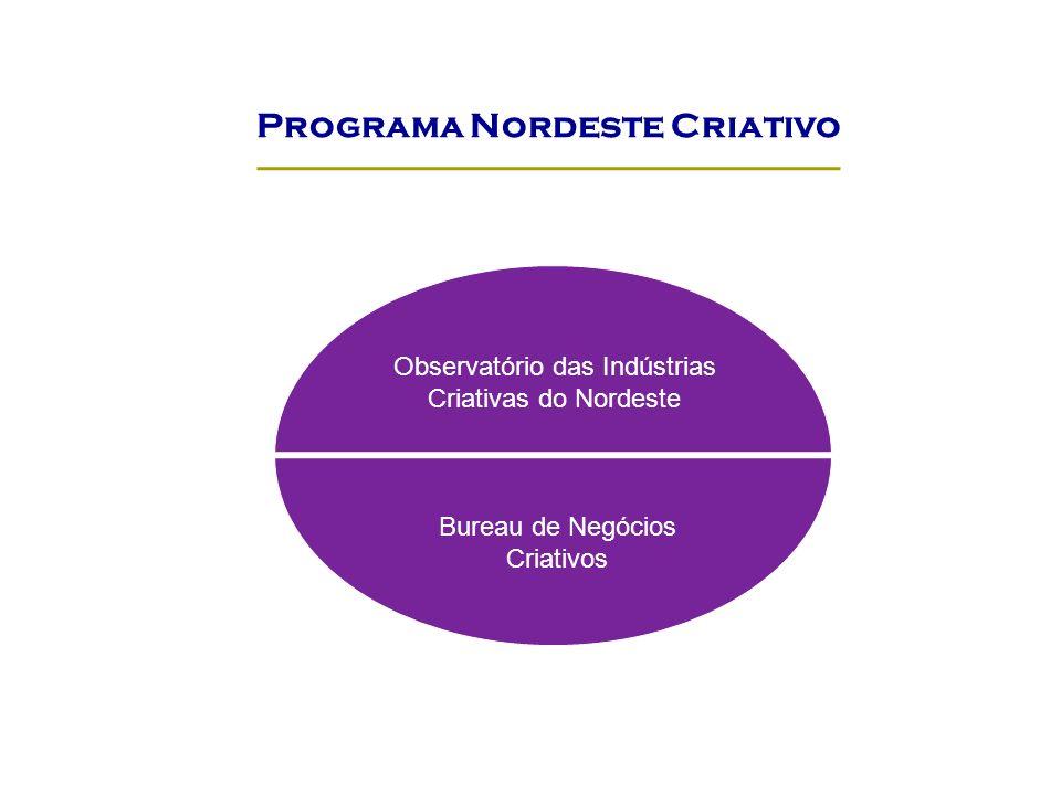 Observatório das Indústrias Criativas do Nordeste Bureau de Negócios Criativos Programa Nordeste Criativo
