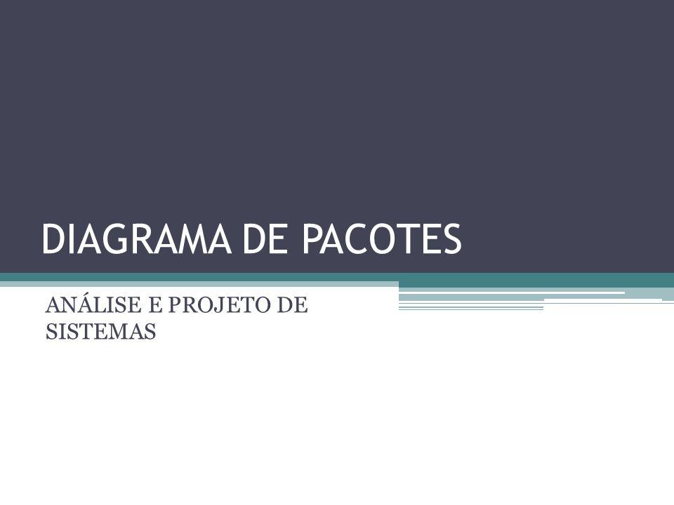 DIAGRAMA DE PACOTES ANÁLISE E PROJETO DE SISTEMAS