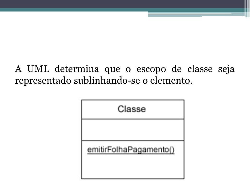 A UML determina que o escopo de classe seja representado sublinhando-se o elemento.