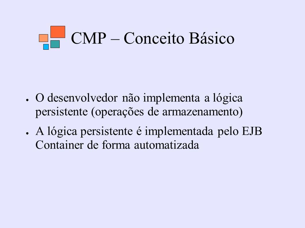 CMP – Conceito Básico O desenvolvedor não implementa a lógica persistente (operações de armazenamento) A lógica persistente é implementada pelo EJB Co