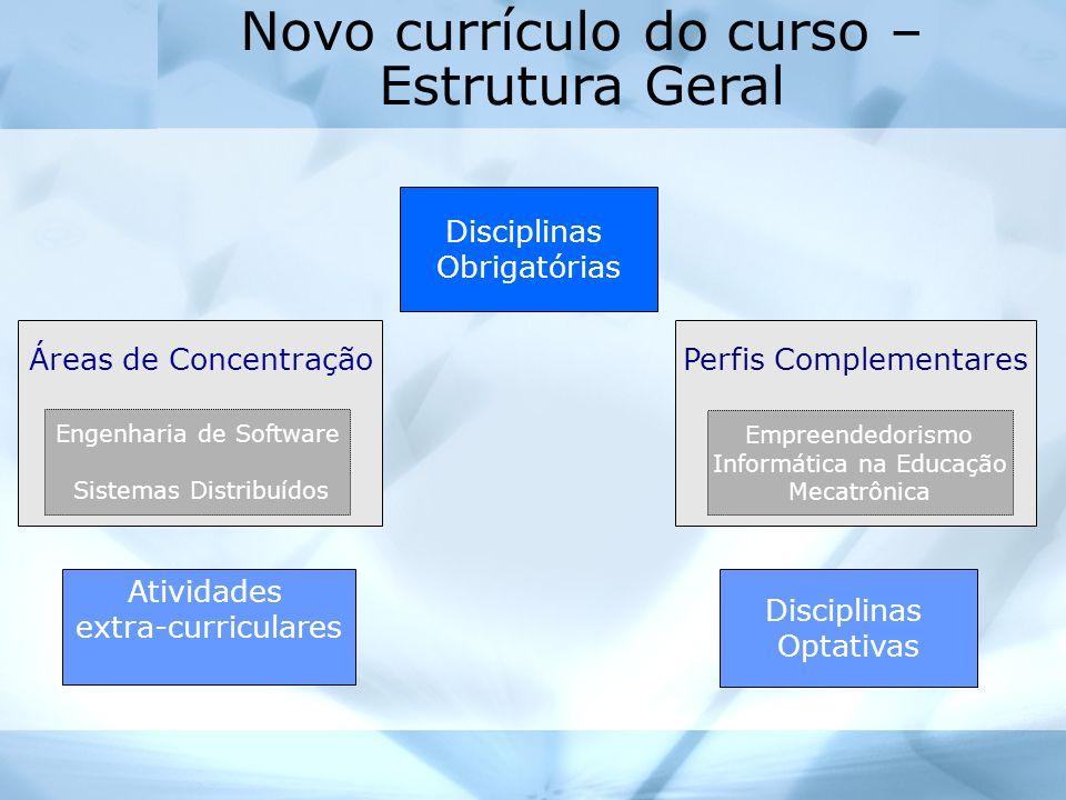 Novo currículo do curso – Estrutura Geral Áreas de Concentração Engenharia de Software Sistemas Distribuídos Disciplinas Obrigatórias Disciplinas Opta