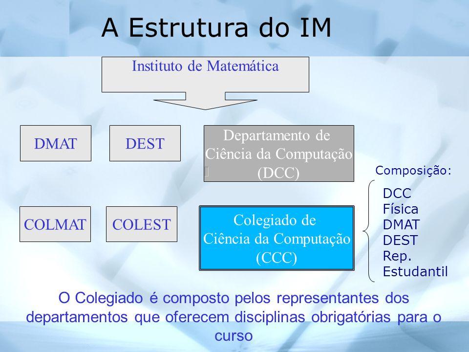 A Estrutura do IM Departamento de Ciência da Computação (DCC) Colegiado de Ciência da Computação (CCC) COLMAT DEST COLEST DMAT DCC Física DMAT DEST Re