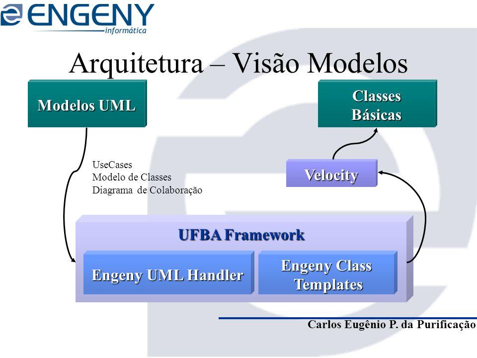 Carlos Eugênio P. da Purificação Arquitetura – Visão Modelos UFBA Framework Modelos UML ClassesBásicas UseCases Modelo de Classes Diagrama de Colabora