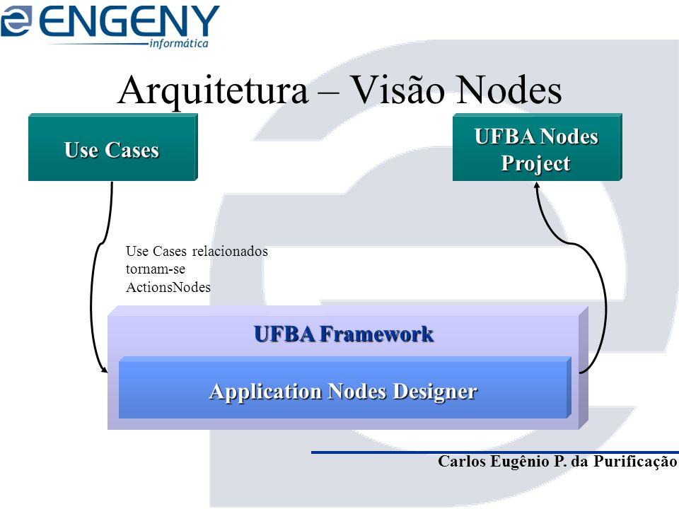 Carlos Eugênio P. da Purificação Arquitetura – Visão Nodes UFBA Framework UFBA Nodes Project Use Cases relacionados tornam-se ActionsNodes Application