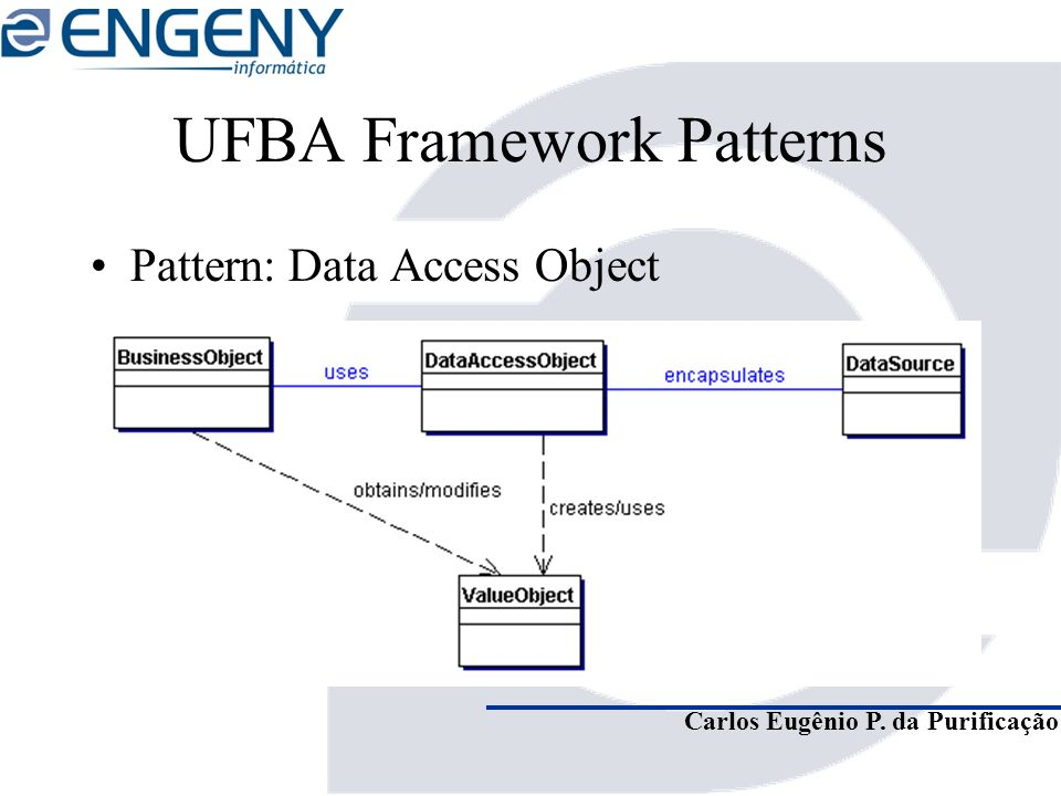 Carlos Eugênio P. da Purificação UFBA Framework Patterns Pattern: Data Access Object