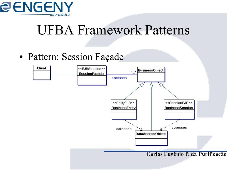 Carlos Eugênio P. da Purificação UFBA Framework Patterns Pattern: Session Façade