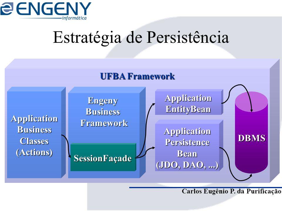 Carlos Eugênio P. da Purificação Estratégia de Persistência UFBA Framework EngenyBusinessFrameworkApplicationBusinessClasses(Actions) SessionFaçade Ap