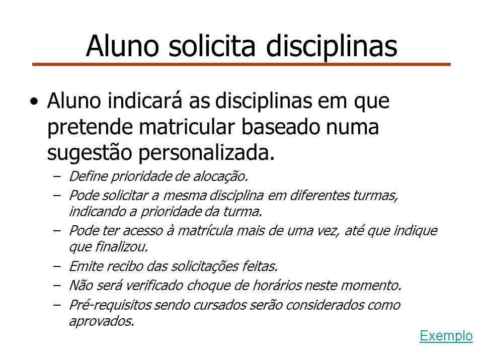 Aluno solicita disciplinas Aluno indicará as disciplinas em que pretende matricular baseado numa sugestão personalizada.
