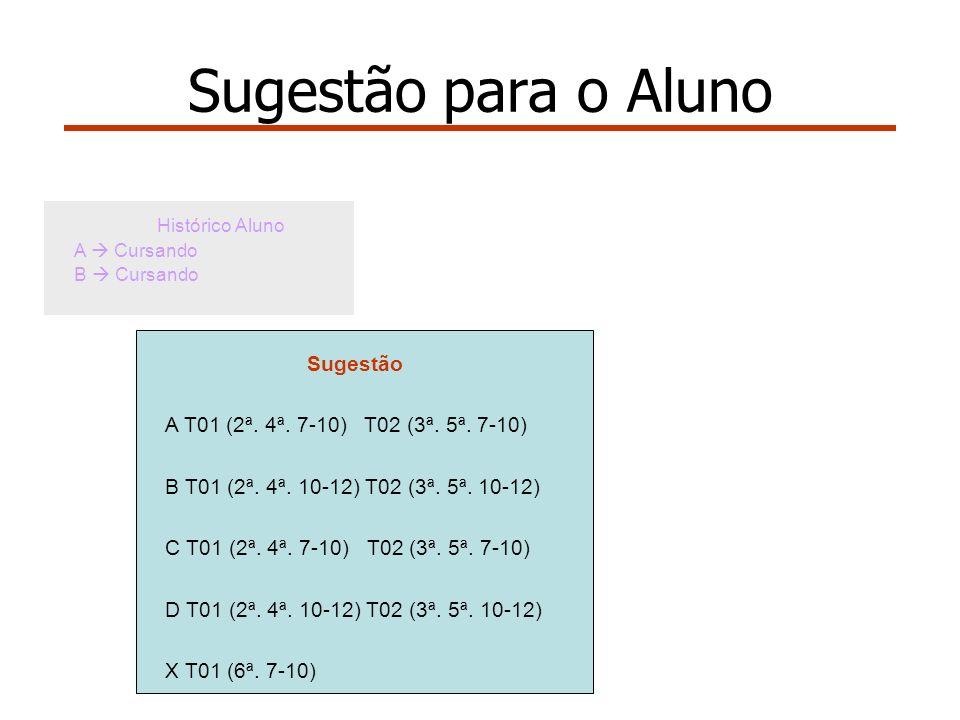 Sugestão para o Aluno Histórico Aluno A Cursando B Cursando Sugestão A T01 (2ª.