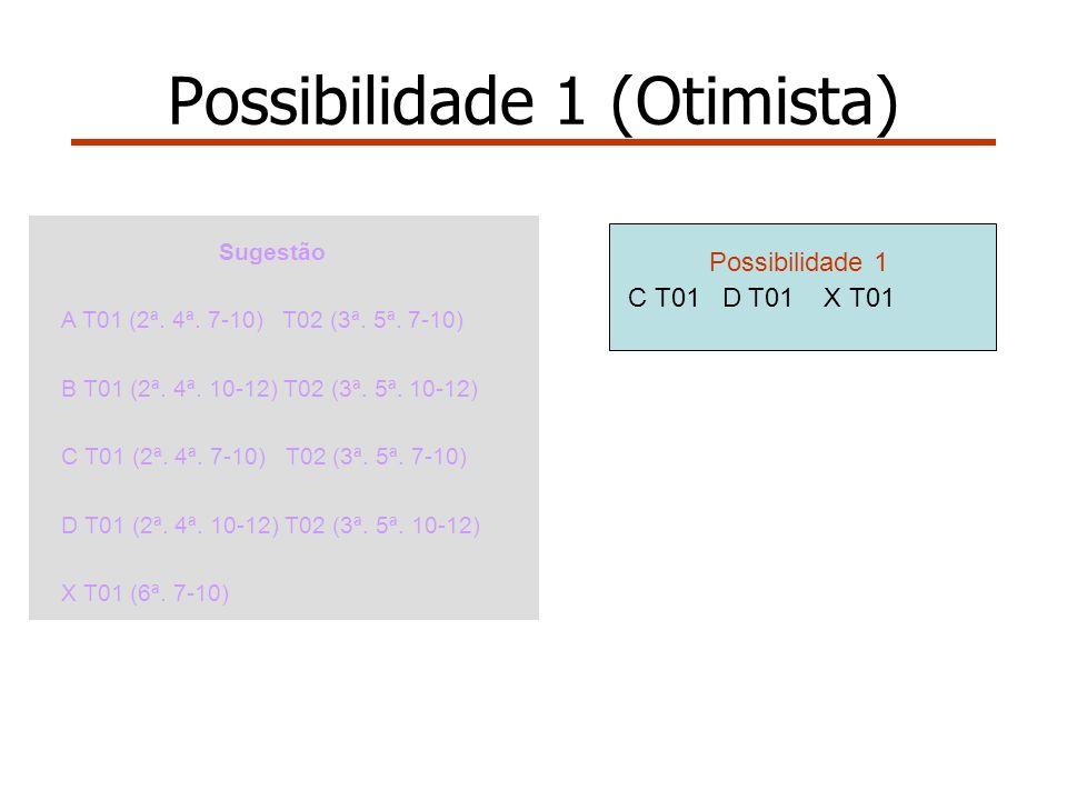 Possibilidade 1 (Otimista) Possibilidade 1 C T01 D T01 X T01 Sugestão A T01 (2ª.