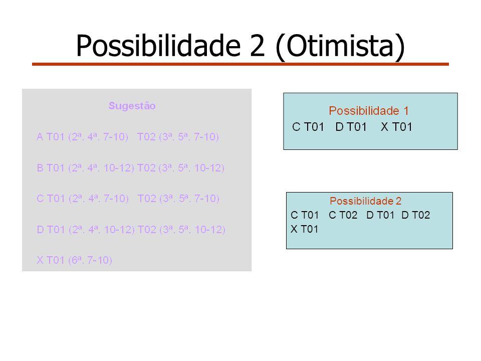 Possibilidade 2 (Otimista) Possibilidade 2 C T01 C T02 D T01 D T02 X T01