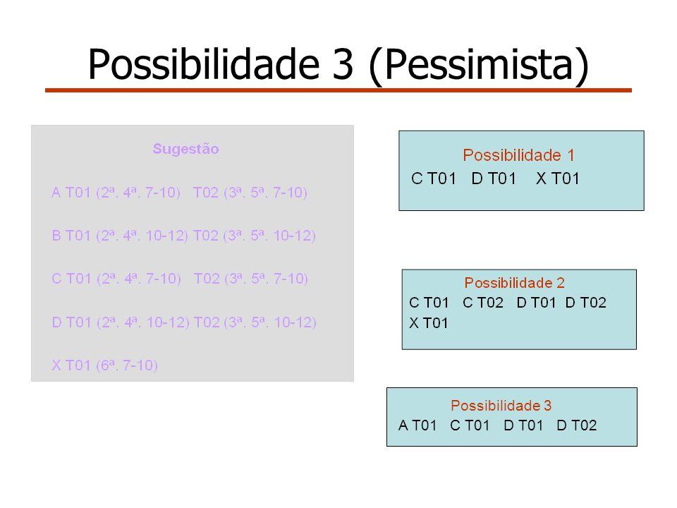 Possibilidade 3 (Pessimista) Possibilidade 3 A T01 C T01 D T01 D T02