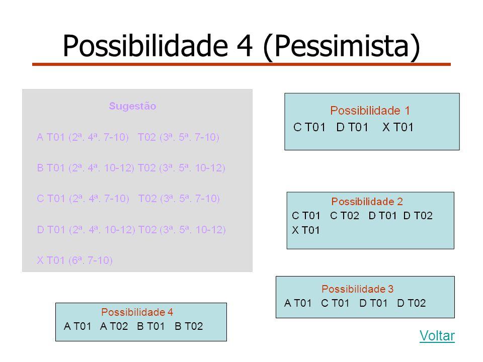 Possibilidade 4 (Pessimista) Possibilidade 4 A T01 A T02 B T01 B T02 Voltar Possibilidade 3 A T01 C T01 D T01 D T02