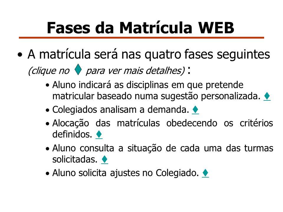 Fases da Matrícula WEB A matrícula será nas quatro fases seguintes (clique no para ver mais detalhes) : Aluno indicará as disciplinas em que pretende matricular baseado numa sugestão personalizada.