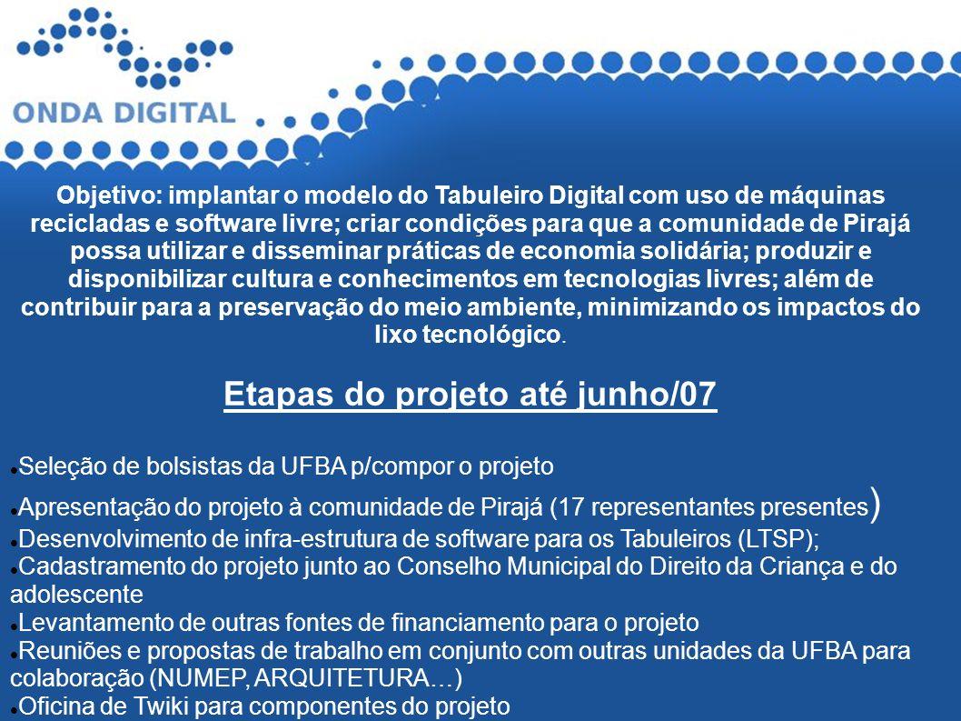 Objetivo: implantar o modelo do Tabuleiro Digital com uso de máquinas recicladas e software livre; criar condições para que a comunidade de Pirajá pos