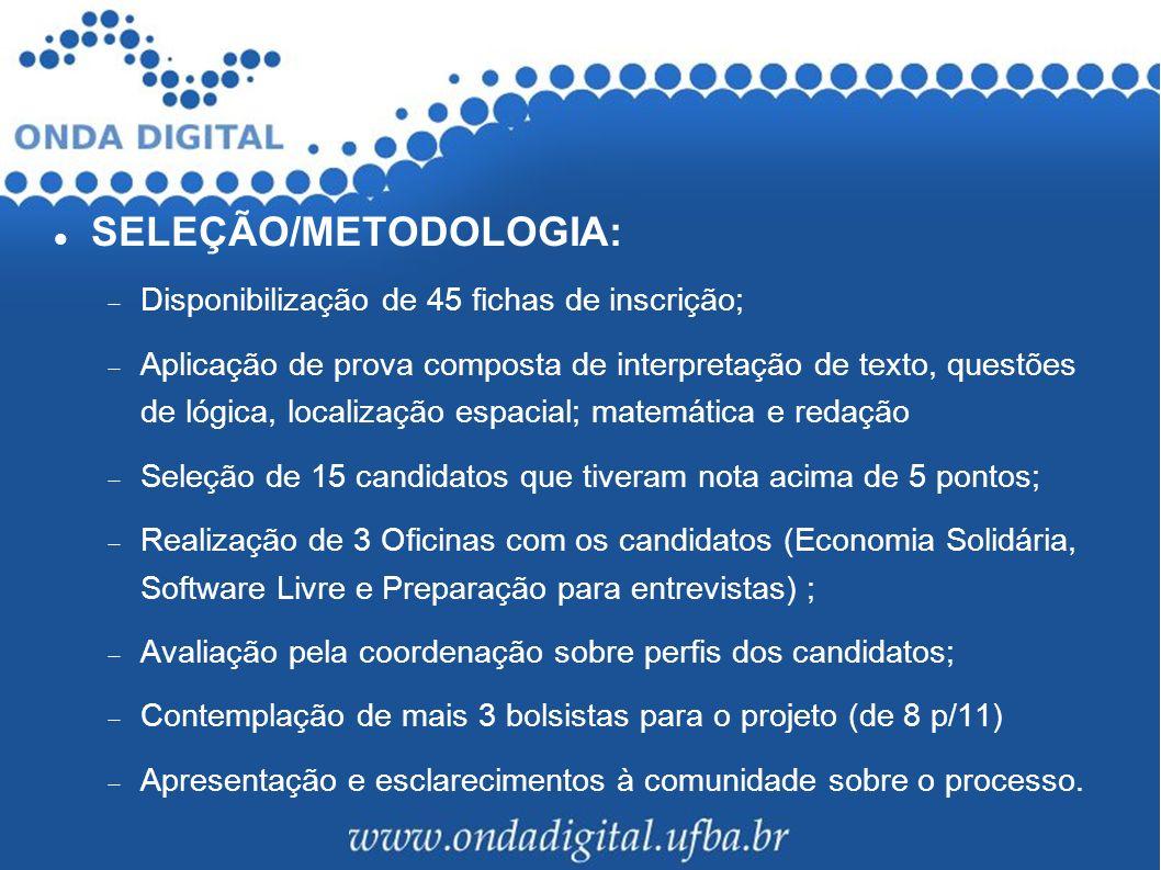 SELEÇÃO/METODOLOGIA: Disponibilização de 45 fichas de inscrição; Aplicação de prova composta de interpretação de texto, questões de lógica, localizaçã