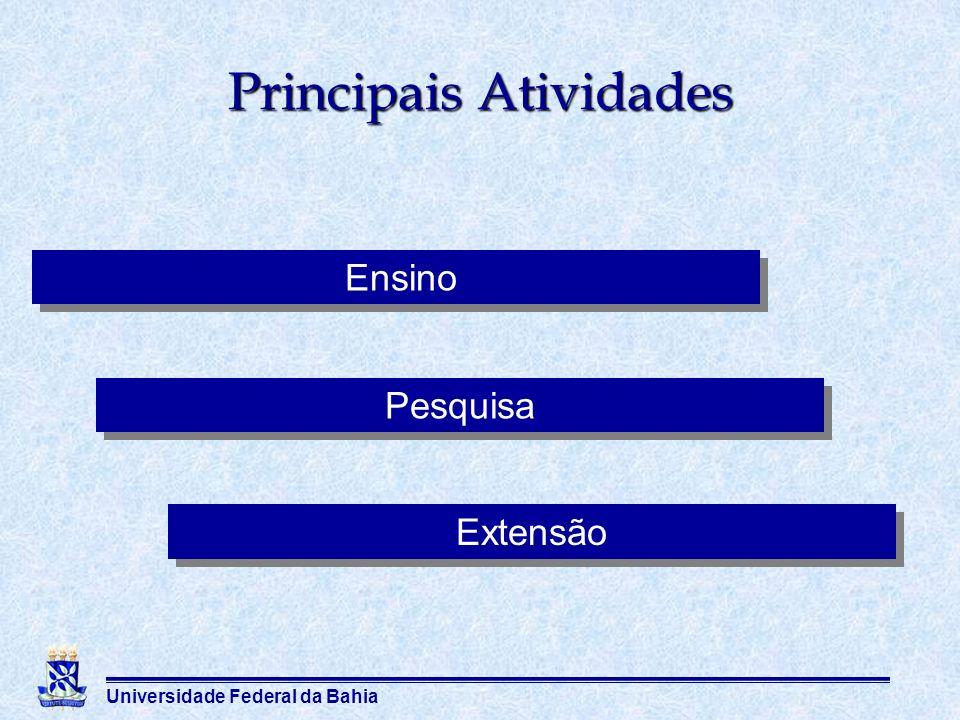 Universidade Federal da Bahia Principais Atividades Ensino Pesquisa Extensão