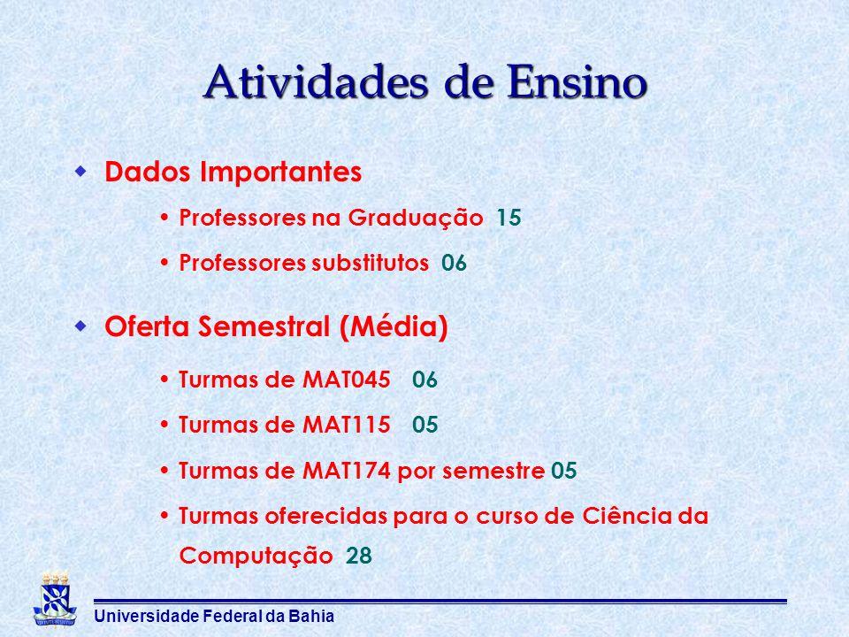 Universidade Federal da Bahia Atividades de Ensino Dados Importantes Professores na Graduação 15 Professores substitutos 06 Oferta Semestral (Média) T