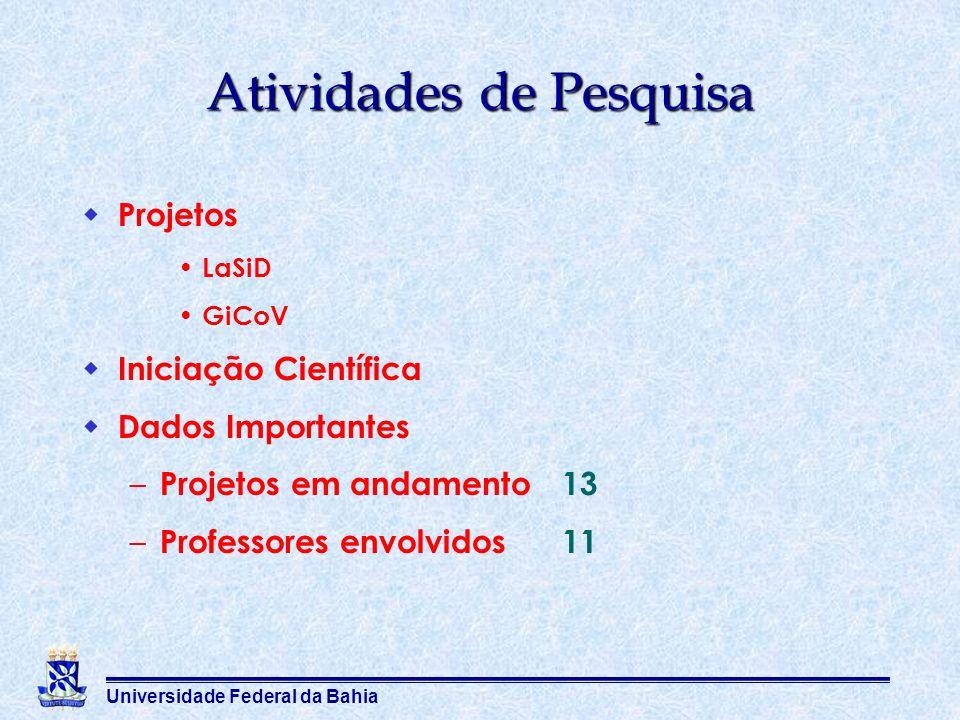 Universidade Federal da Bahia Atividades de Pesquisa Projetos LaSiD GiCoV Iniciação Científica Dados Importantes – Projetos em andamento13 – Professor