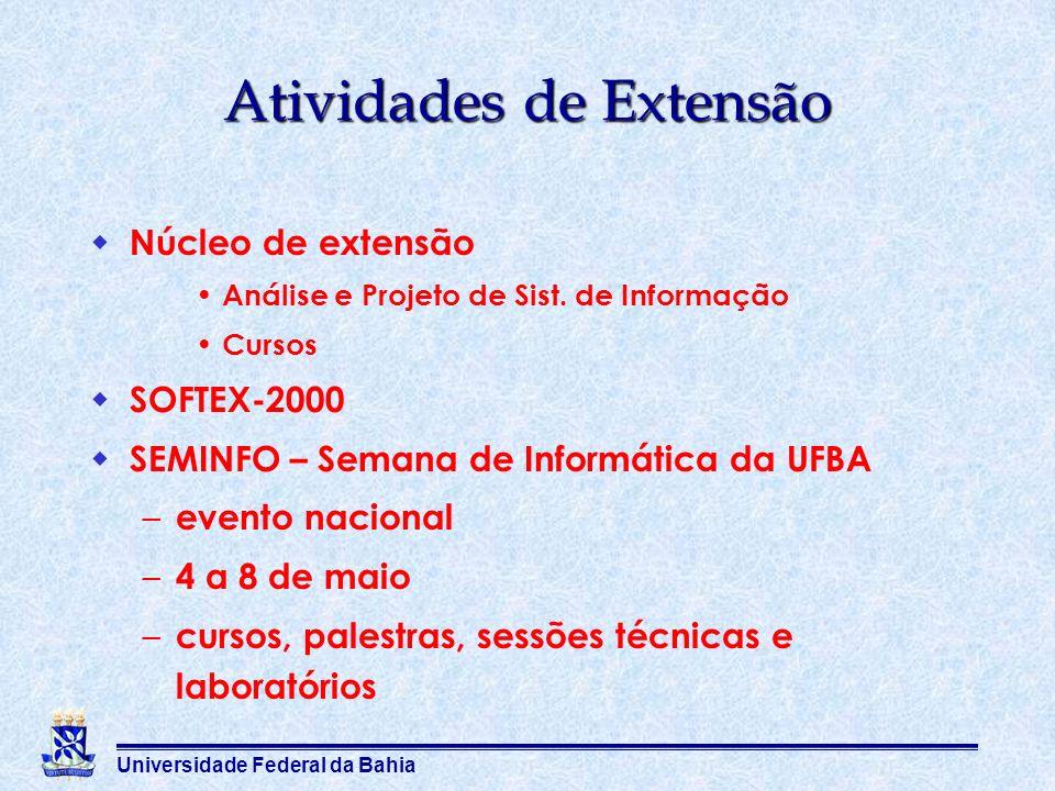 Universidade Federal da Bahia Atividades de Extensão Núcleo de extensão Análise e Projeto de Sist. de Informação Cursos SOFTEX-2000 SEMINFO – Semana d