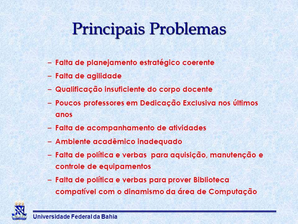 Universidade Federal da Bahia Principais Problemas – Falta de planejamento estratégico coerente – Falta de agilidade – Qualificação insuficiente do co