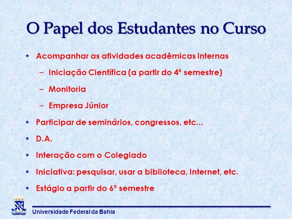 Universidade Federal da Bahia O Papel dos Estudantes no Curso Acompanhar as atividades acadêmicas internas – Iniciação Científica (a partir do 4º seme