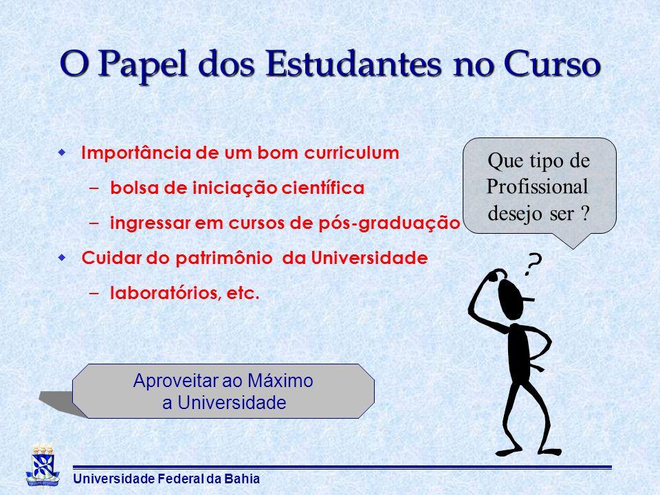 Universidade Federal da Bahia O Papel dos Estudantes no Curso Importância de um bom curriculum – bolsa de iniciação científica – ingressar em cursos d
