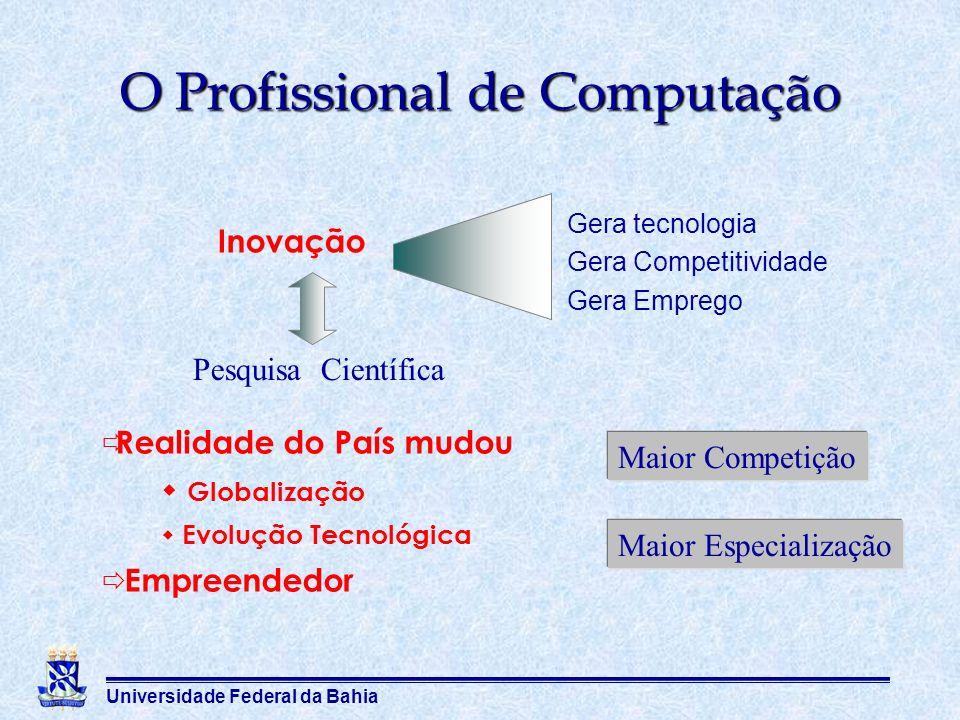 Universidade Federal da Bahia O Profissional de Computação Inovação Gera tecnologia Gera Competitividade Gera Emprego Pesquisa Científica Realidade do