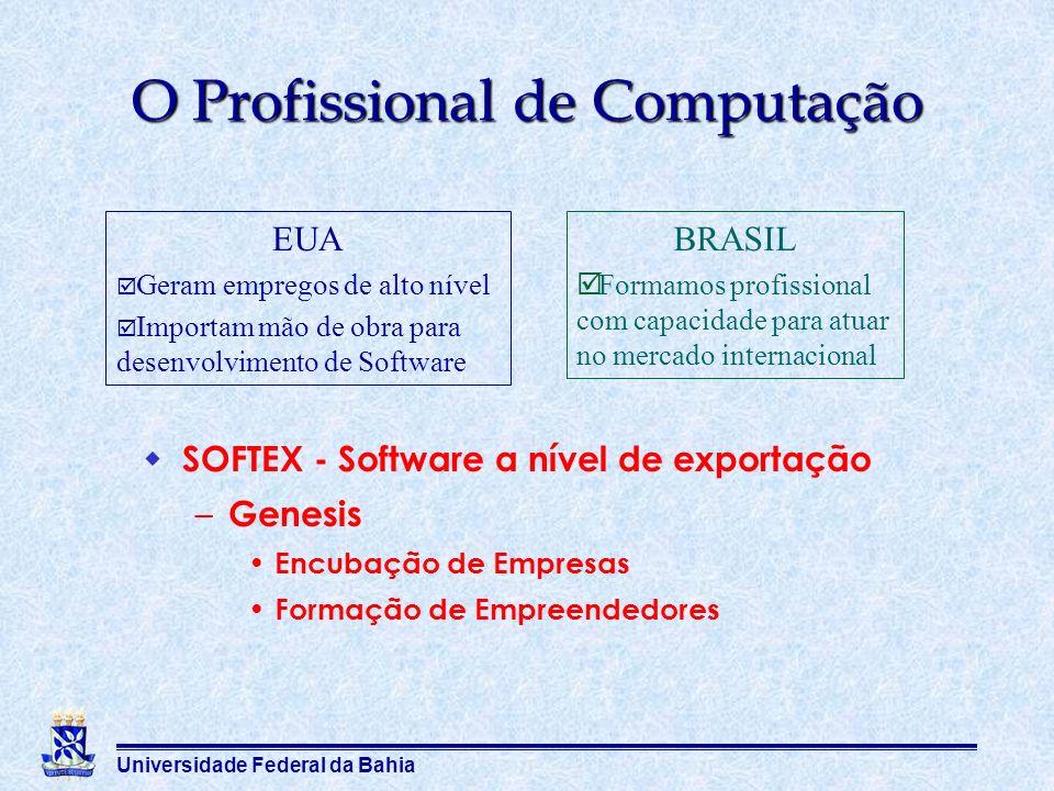 Universidade Federal da Bahia SOFTEX - Software a nível de exportação – Genesis Encubação de Empresas Formação de Empreendedores EUA Geram empregos de