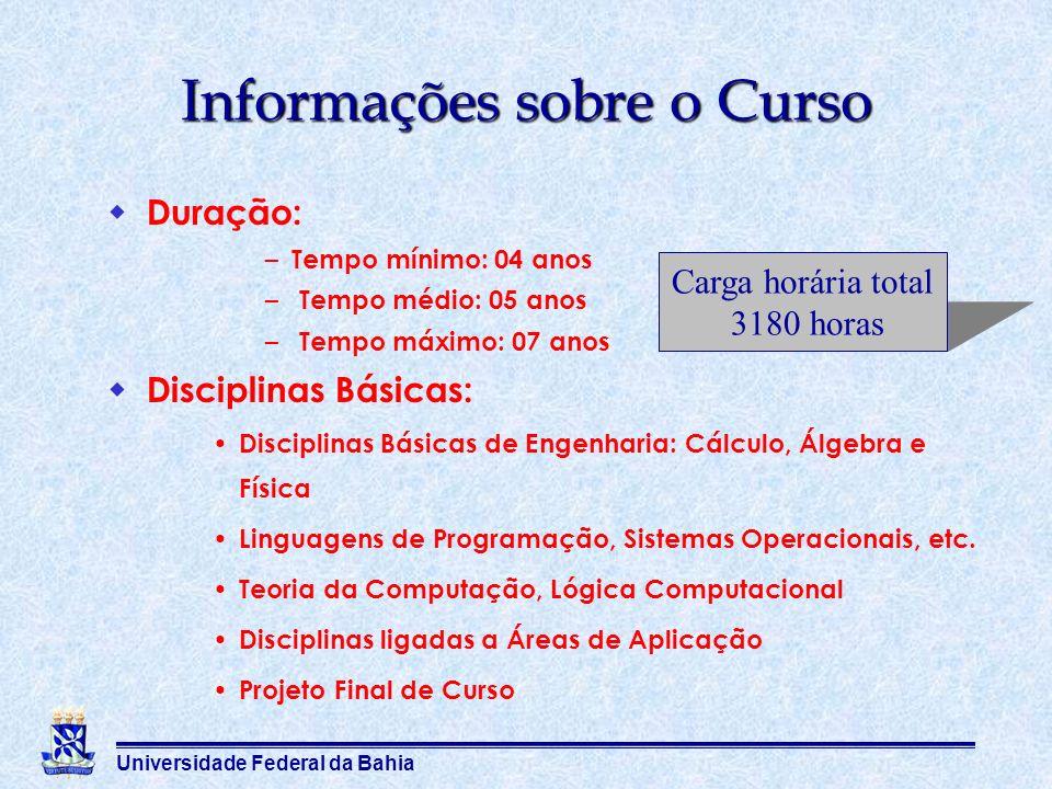 Universidade Federal da Bahia Duração: – Tempo mínimo: 04 anos – Tempo médio: 05 anos – Tempo máximo: 07 anos Disciplinas Básicas: Disciplinas Básicas