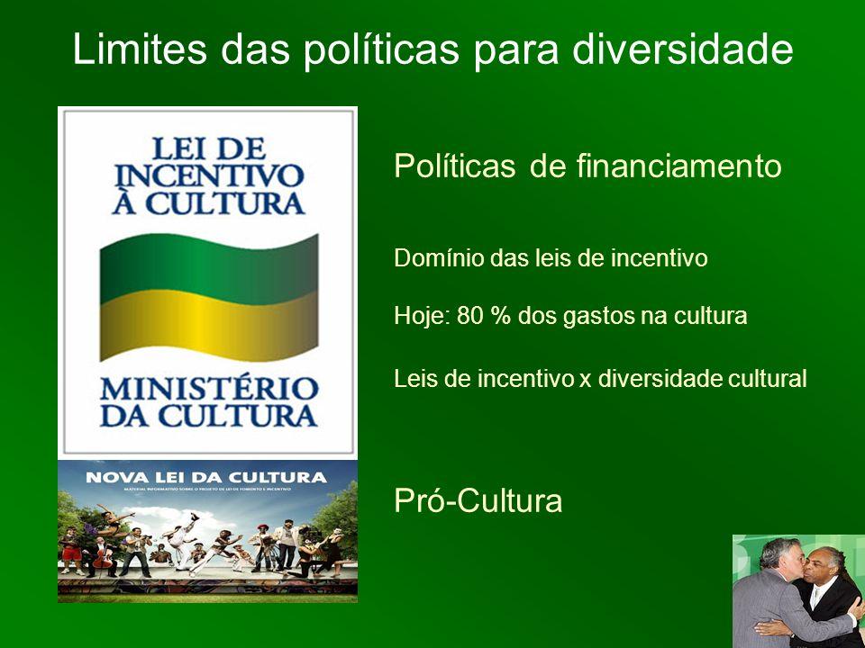 Limites das políticas para diversidade Políticas de financiamento Domínio das leis de incentivo Hoje: 80 % dos gastos na cultura Leis de incentivo x d
