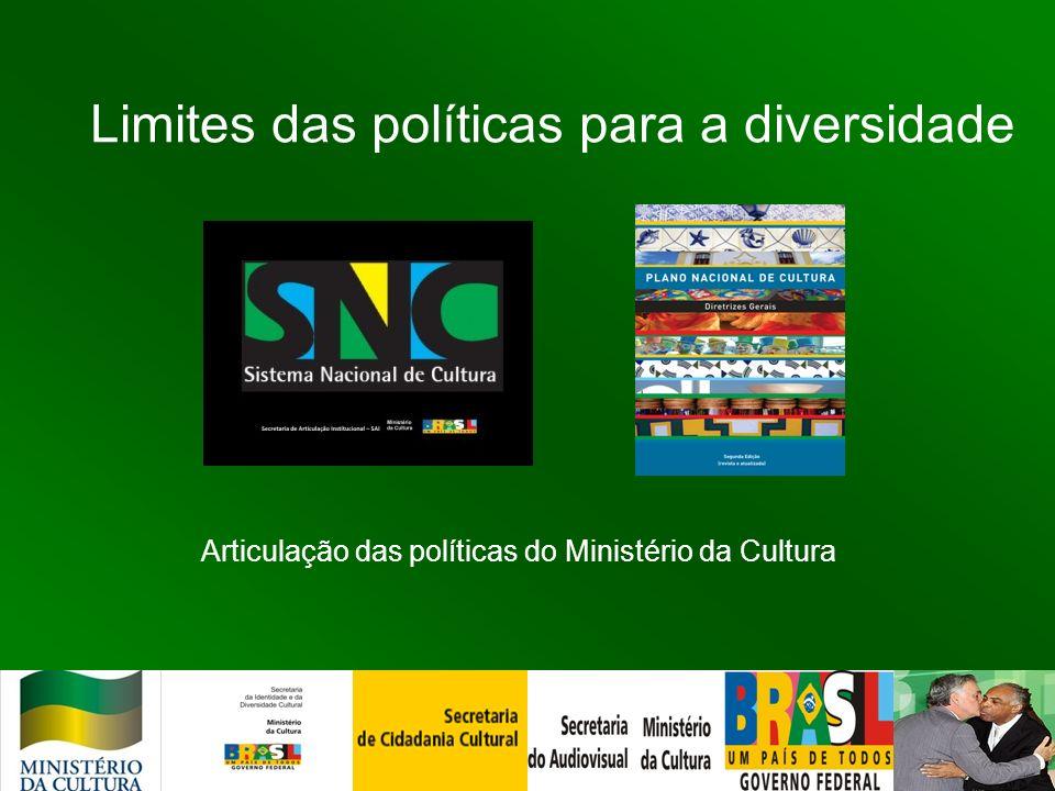 Limites das políticas para a diversidade Articulação das políticas do Ministério da Cultura