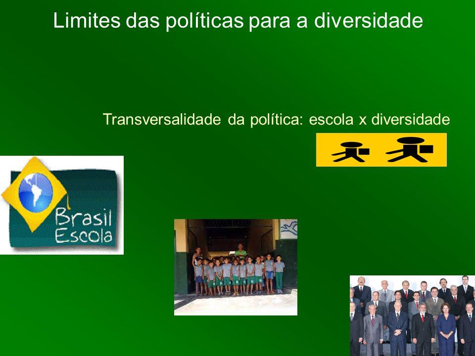 Transversalidade da política: escola x diversidade Limites das políticas para a diversidade
