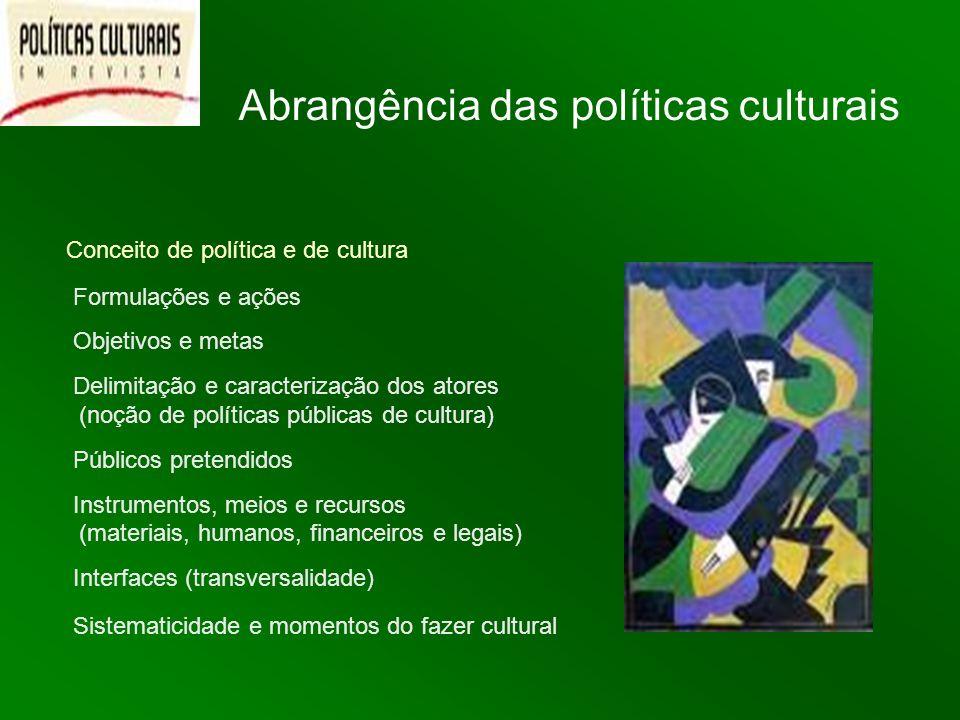 Conceito de política e de cultura Formulações e ações Objetivos e metas Delimitação e caracterização dos atores (noção de políticas públicas de cultur