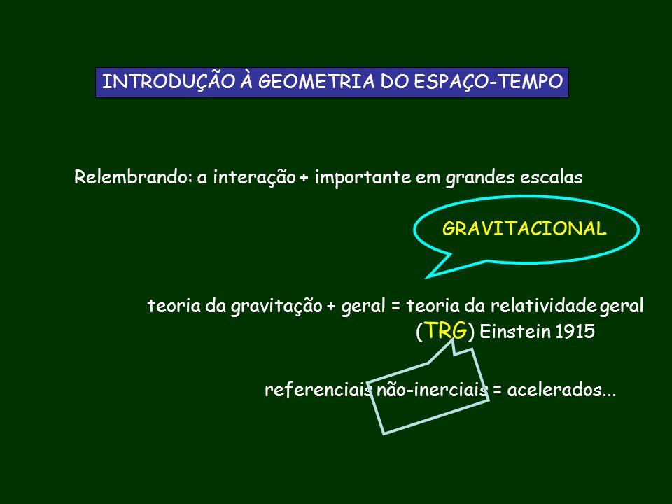 INTRODUÇÃO À GEOMETRIA DO ESPAÇO-TEMPO Relembrando: a interação + importante em grandes escalas GRAVITACIONAL teoria da gravitação + geral = teoria da