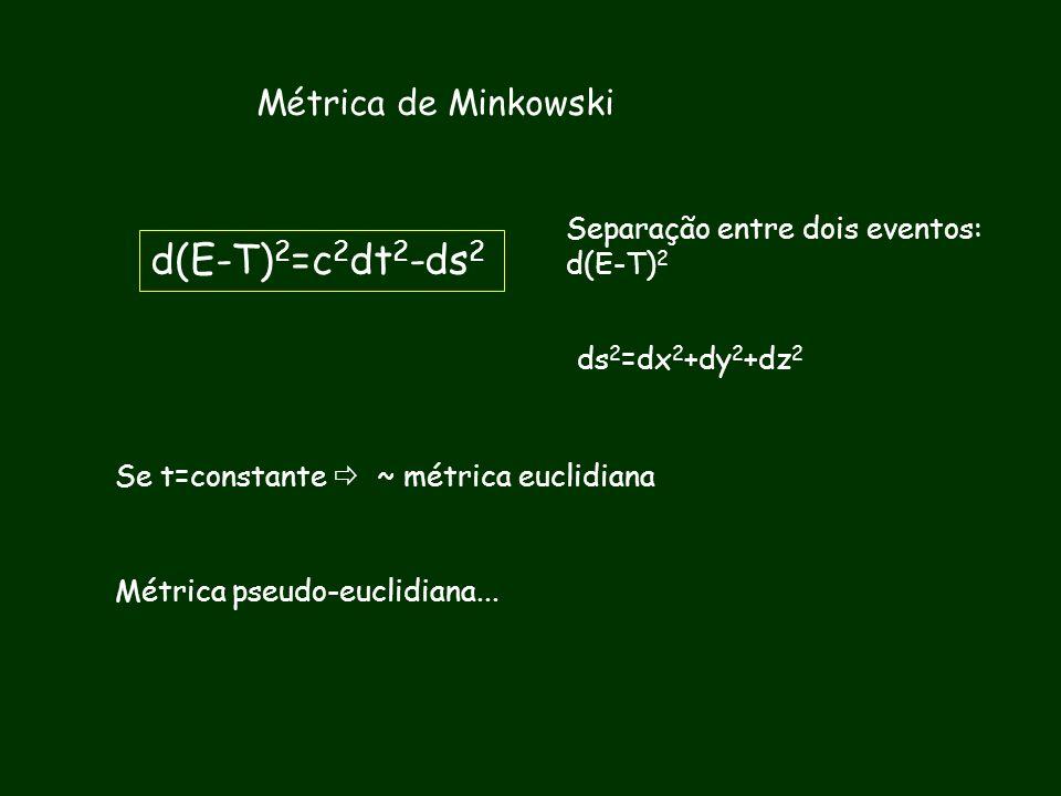 Métrica de Minkowski d(E-T) 2 =c 2 dt 2 -ds 2 ds 2 =dx 2 +dy 2 +dz 2 Separação entre dois eventos: d(E-T) 2 Se t=constante ~ métrica euclidiana Métric